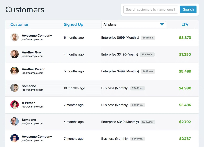 New Feature Customer Profiles – Customer Profile