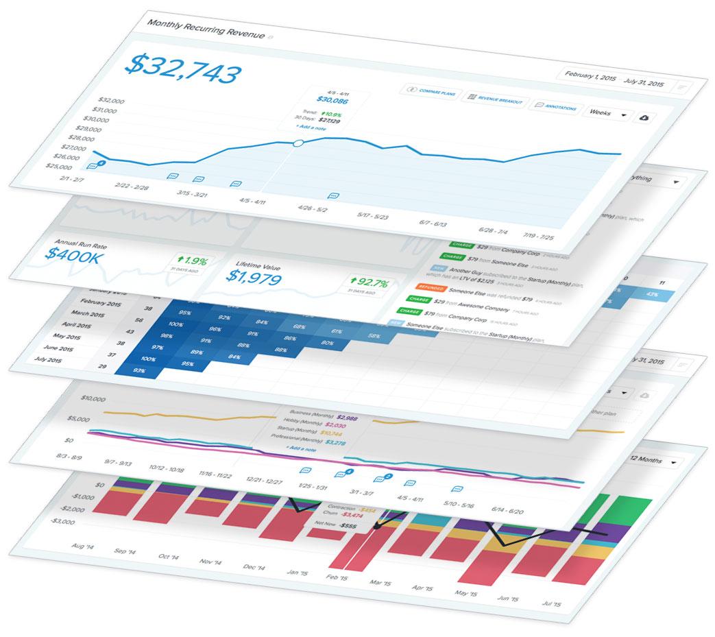 baremetrics stripe analytics metrics
